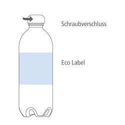 Mineralwasser Bedruckung